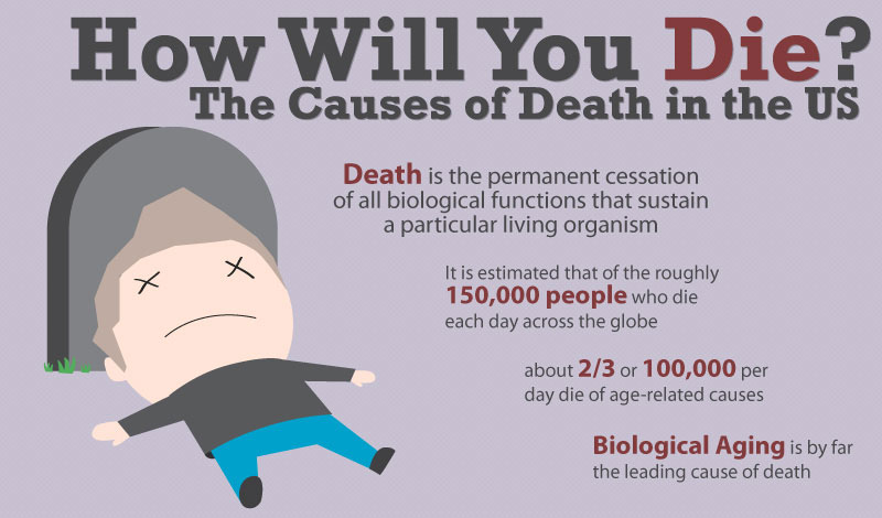 the-causes-of-death-in-the-us-1