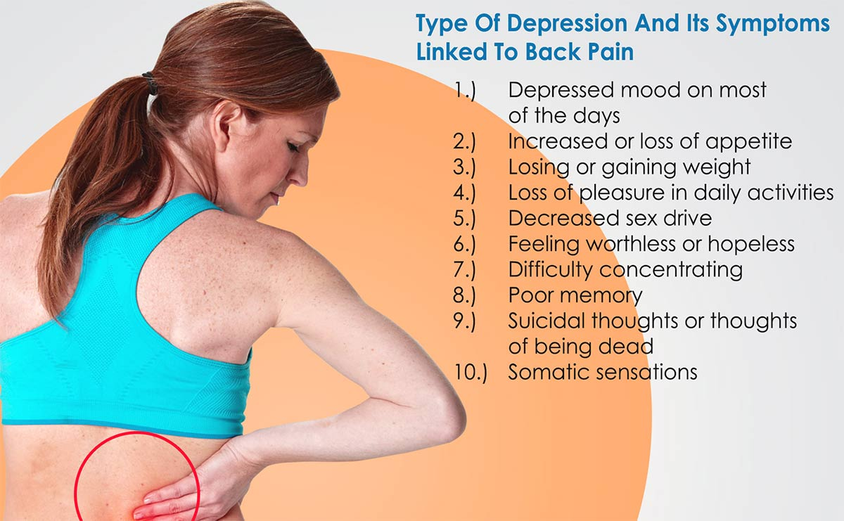 back pain and depression